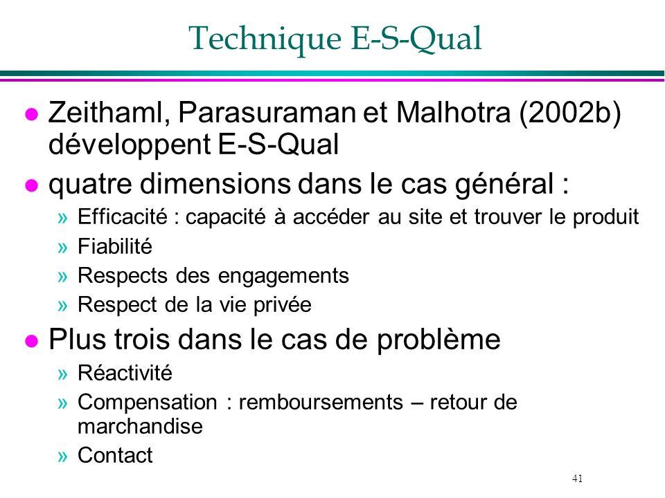 Technique E-S-Qual Zeithaml, Parasuraman et Malhotra (2002b) développent E-S-Qual. quatre dimensions dans le cas général :
