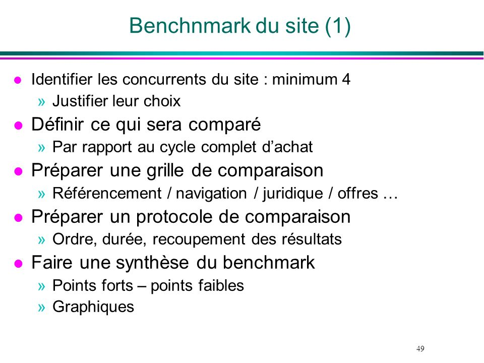 Benchnmark du site (1) Définir ce qui sera comparé