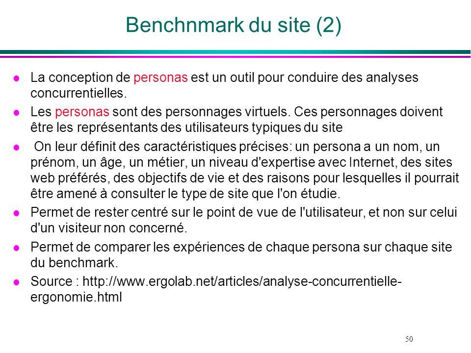Benchnmark du site (2) La conception de personas est un outil pour conduire des analyses concurrentielles.