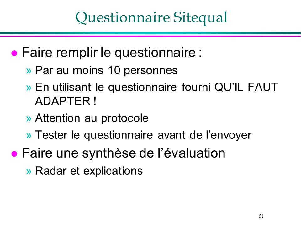 Questionnaire Sitequal