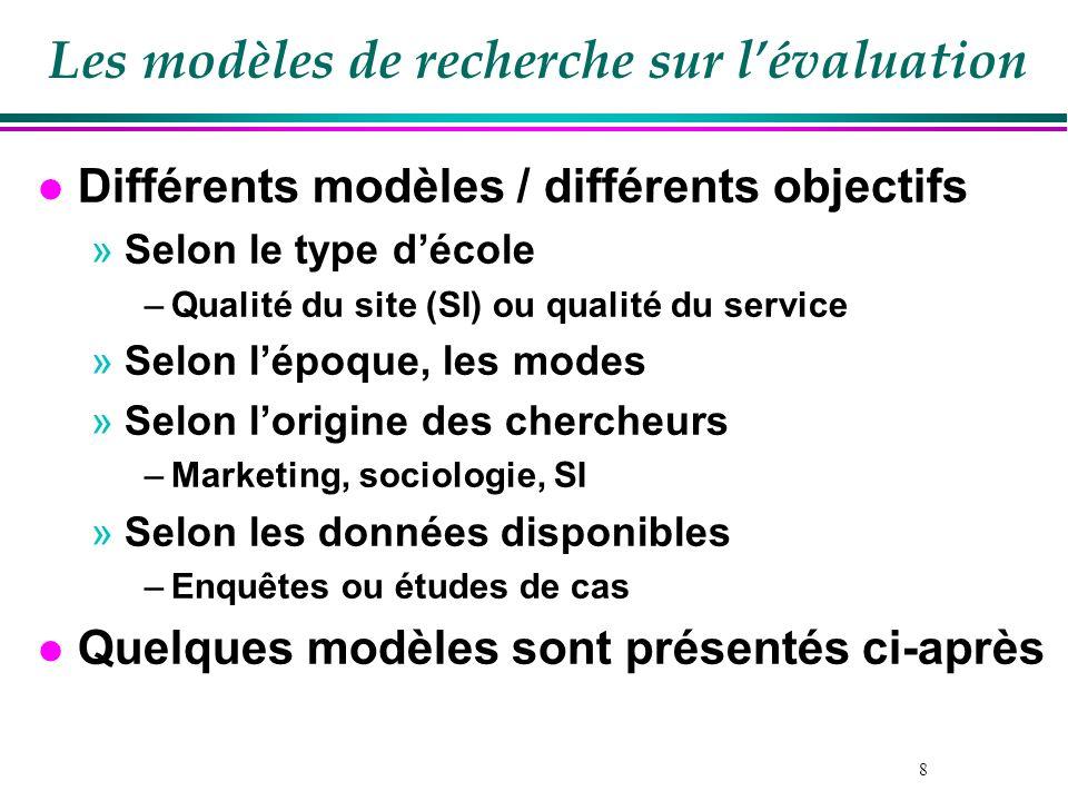 Les modèles de recherche sur l'évaluation