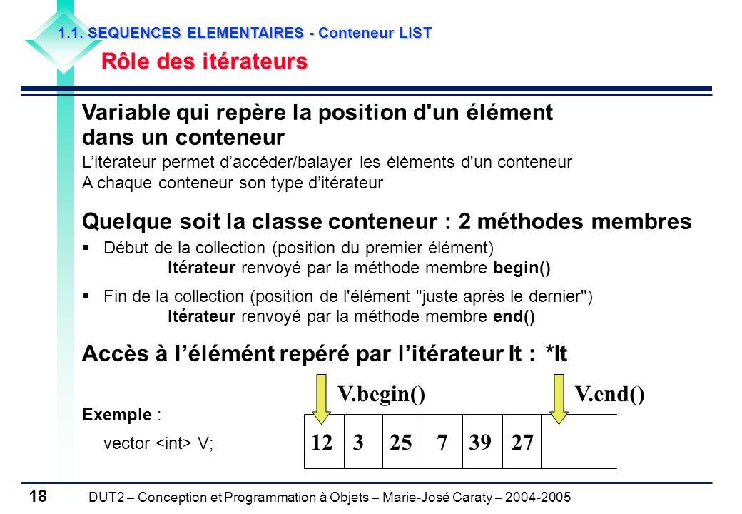 Variable qui repère la position d un élément dans un conteneur