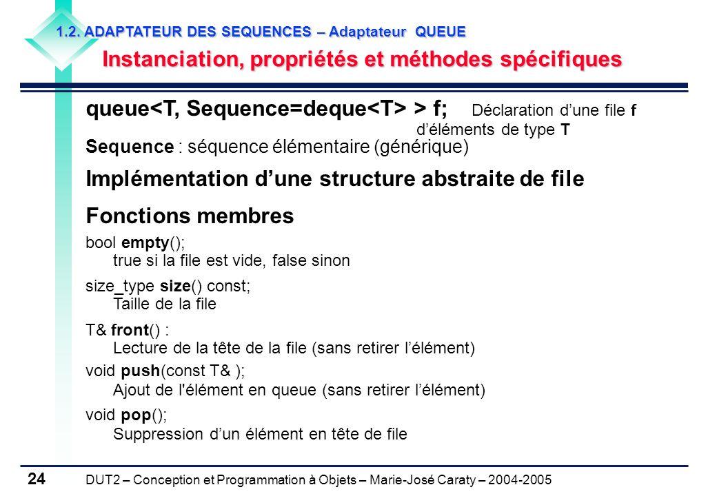 Implémentation d'une structure abstraite de file Fonctions membres