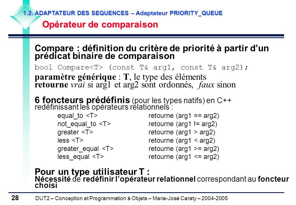 6 foncteurs prédéfinis (pour les types natifs) en C++