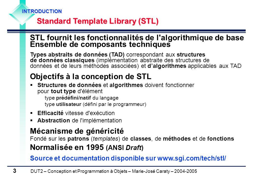 Objectifs à la conception de STL