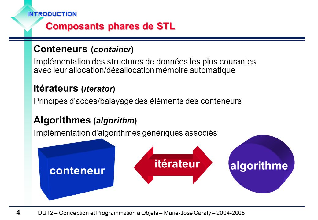 itérateur algorithme conteneur Conteneurs (container)