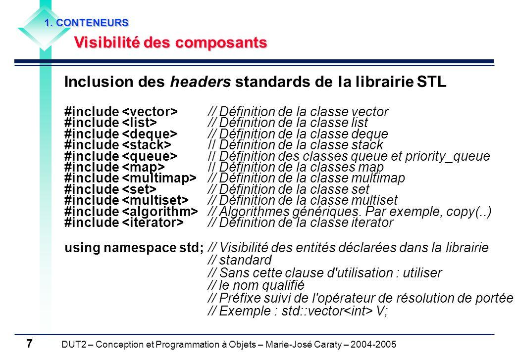 Inclusion des headers standards de la librairie STL