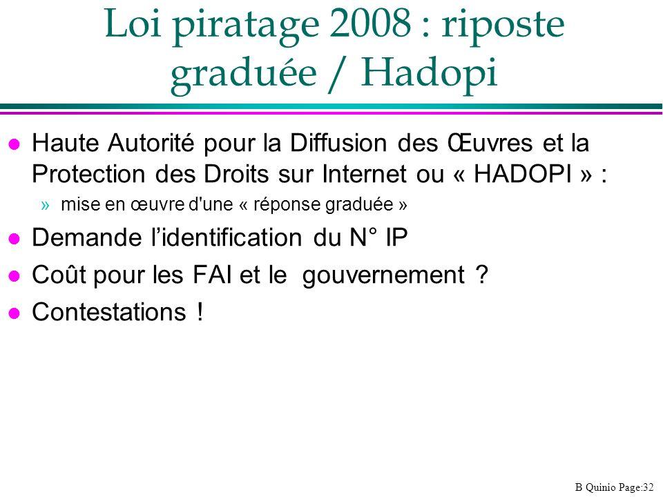 Loi piratage 2008 : riposte graduée / Hadopi