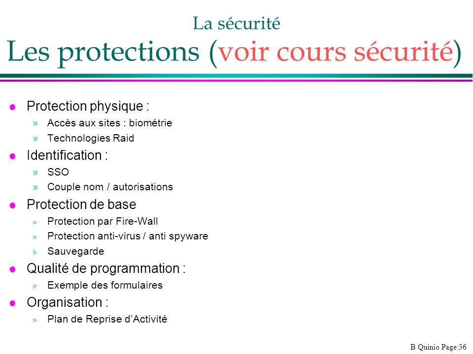La sécurité Les protections (voir cours sécurité)