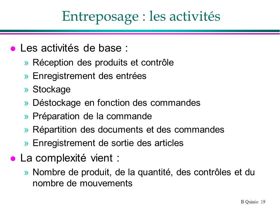Entreposage : les activités