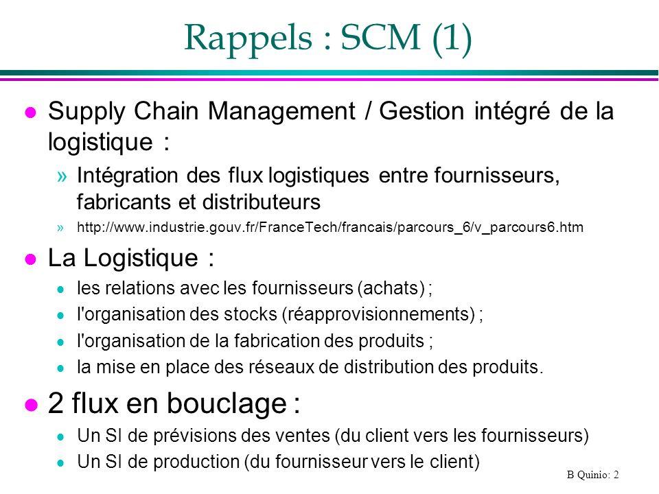 Rappels : SCM (1) 2 flux en bouclage :