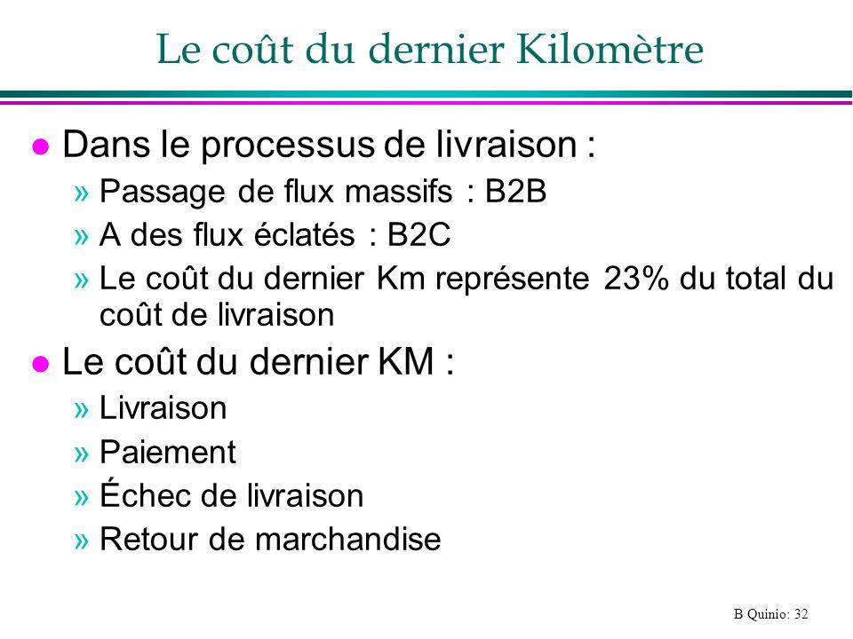 Le coût du dernier Kilomètre