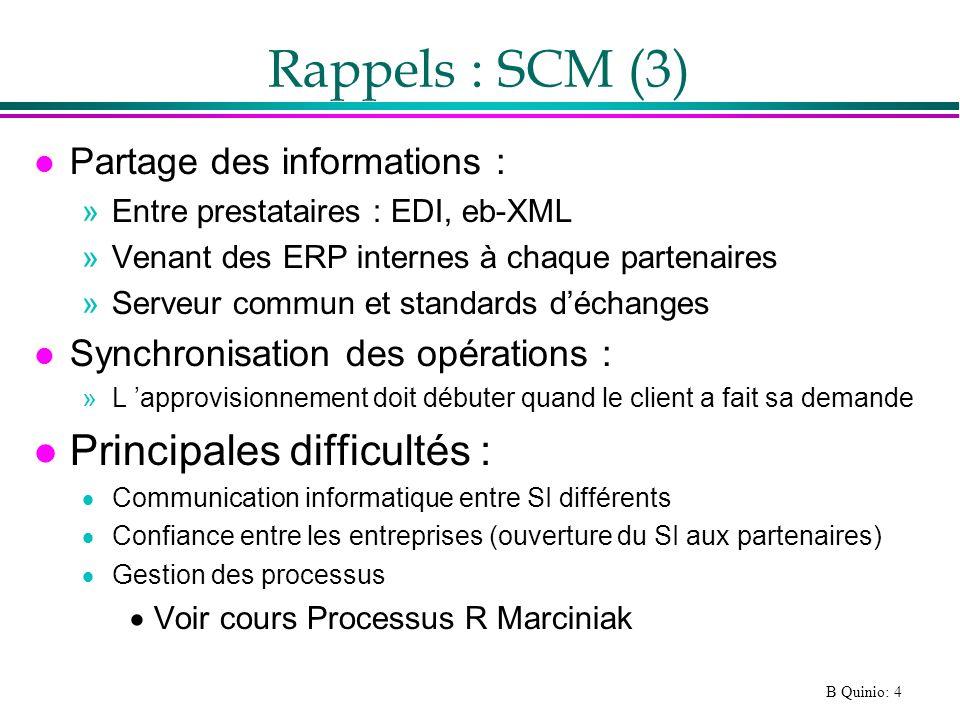 Rappels : SCM (3) Principales difficultés : Partage des informations :