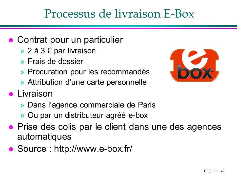 Processus de livraison E-Box