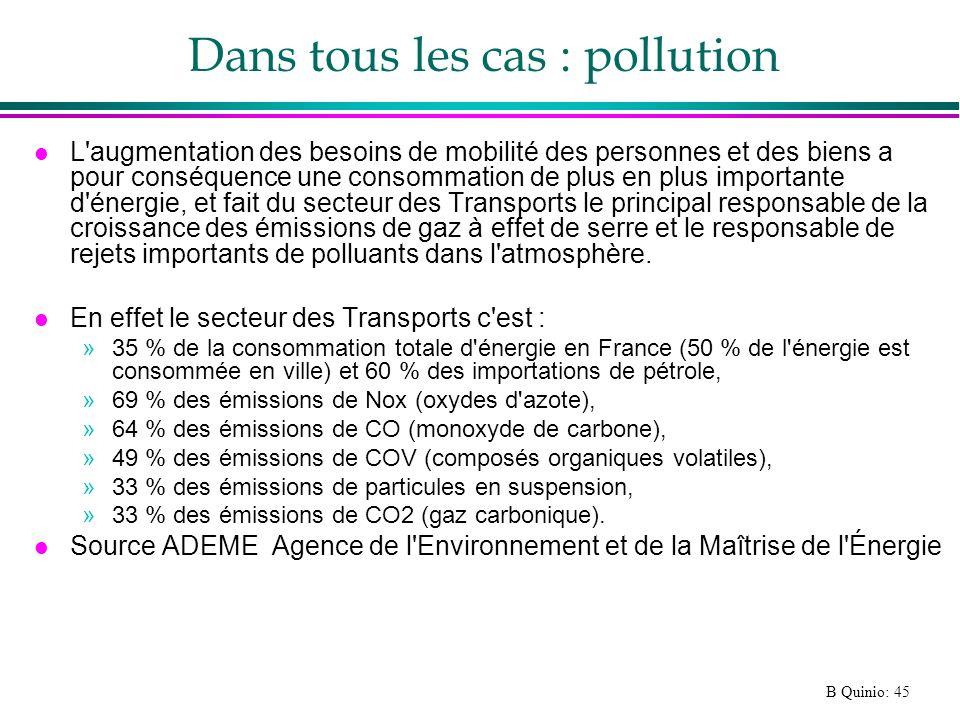 Dans tous les cas : pollution