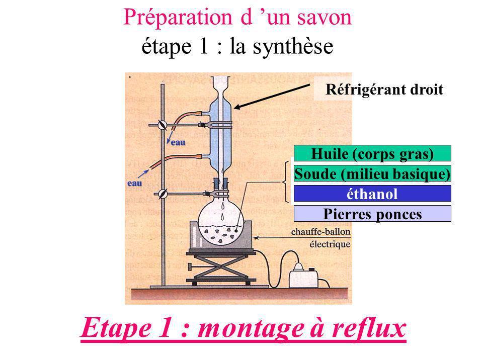 Préparation d 'un savon étape 1 : la synthèse