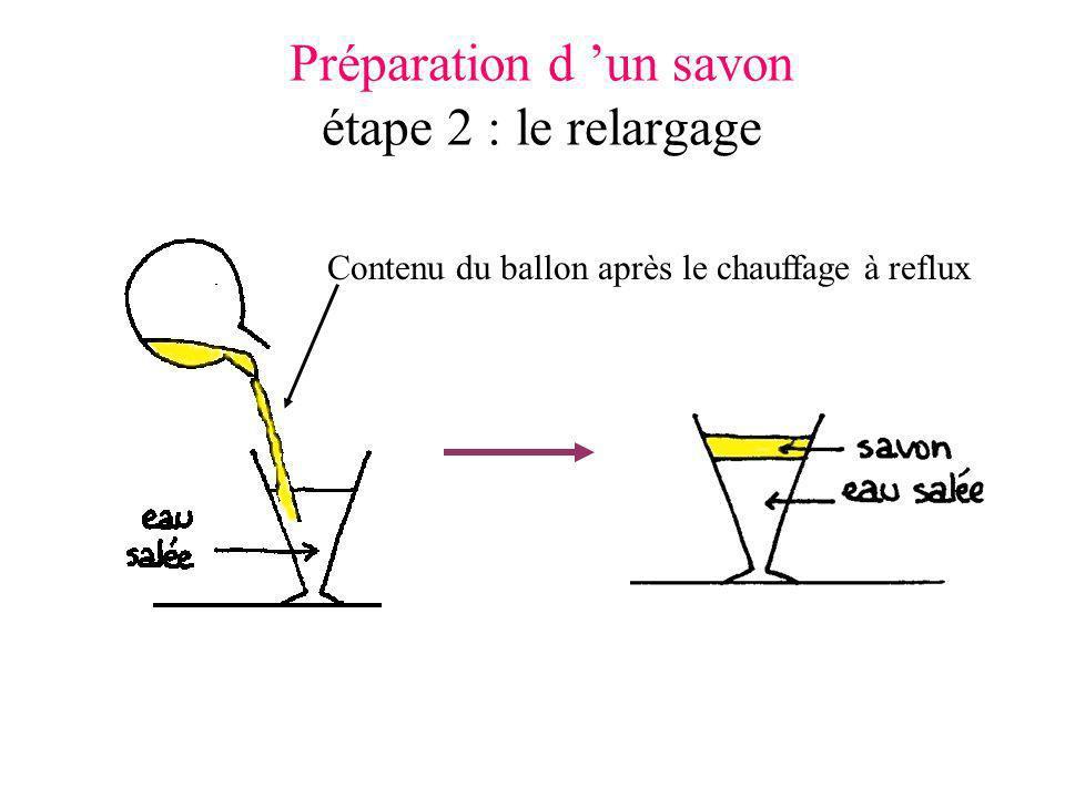 Préparation d 'un savon étape 2 : le relargage