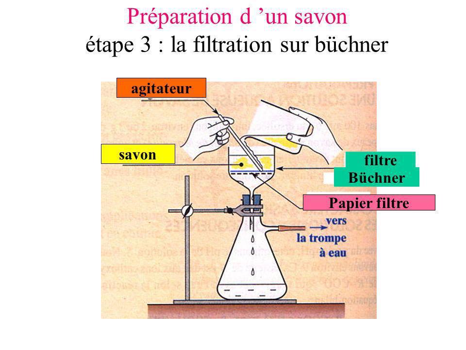 Préparation d 'un savon étape 3 : la filtration sur büchner