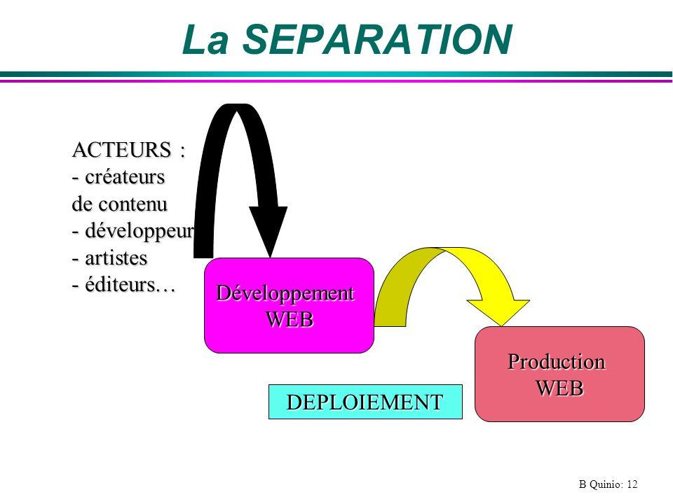 La SEPARATION ACTEURS : créateurs de contenu développeurs artistes