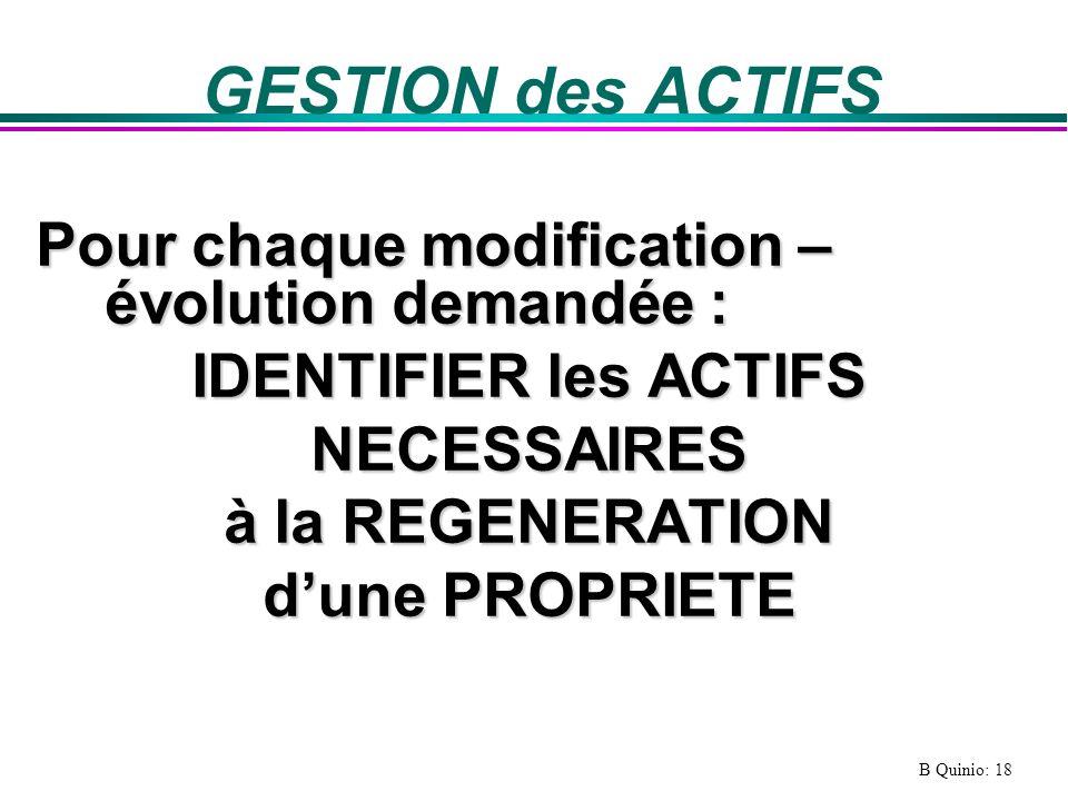 GESTION des ACTIFS Pour chaque modification – évolution demandée :