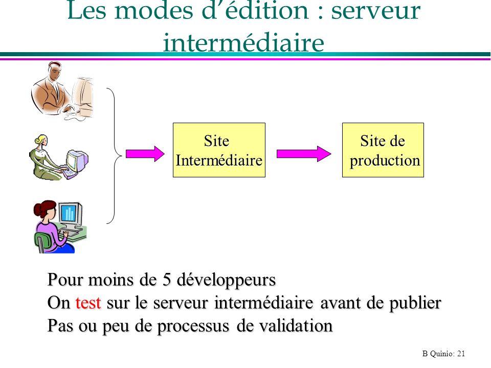 Les modes d'édition : serveur intermédiaire