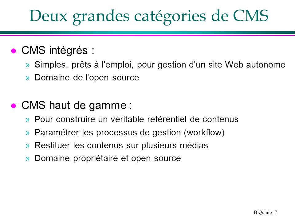 Deux grandes catégories de CMS