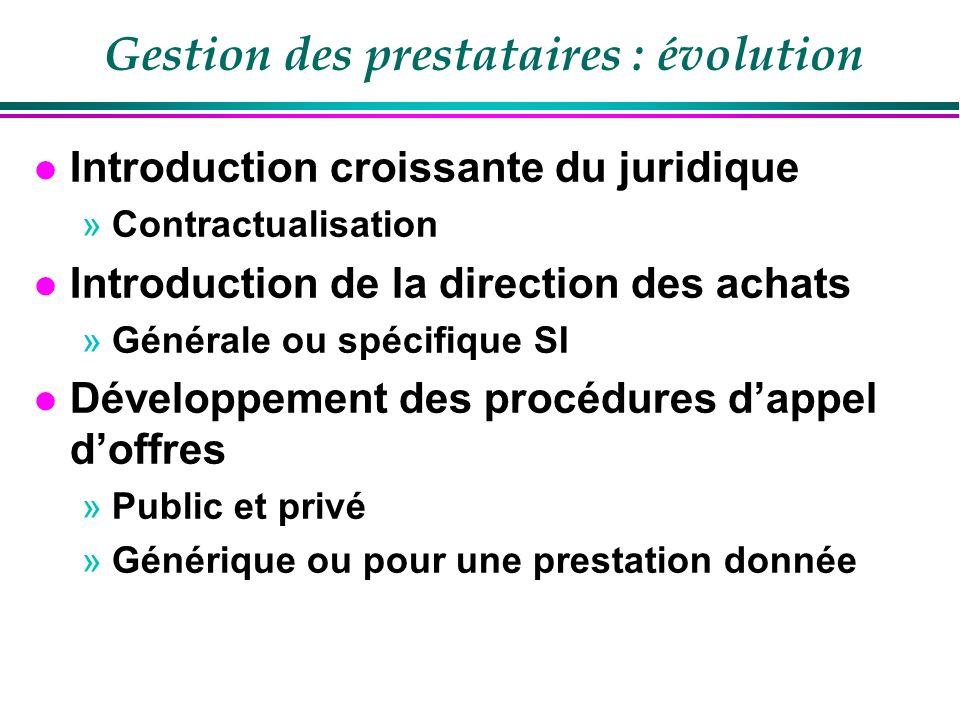 Gestion des prestataires : évolution