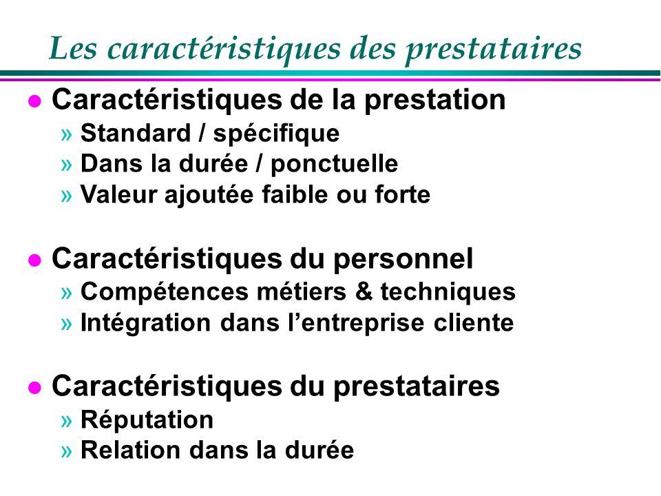 Les caractéristiques des prestataires