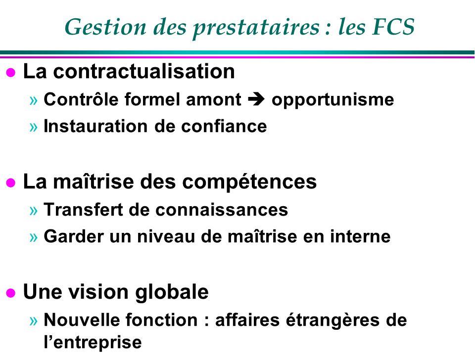 Gestion des prestataires : les FCS