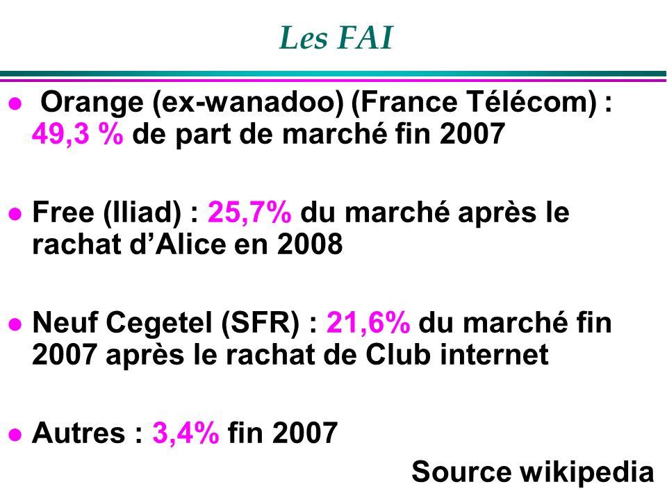 Les FAI Orange (ex-wanadoo) (France Télécom) : 49,3 % de part de marché fin 2007. Free (Iliad) : 25,7% du marché après le rachat d'Alice en 2008.