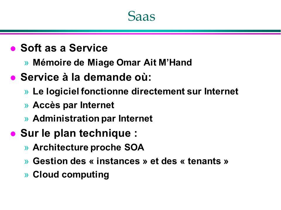 Saas Soft as a Service Service à la demande où: