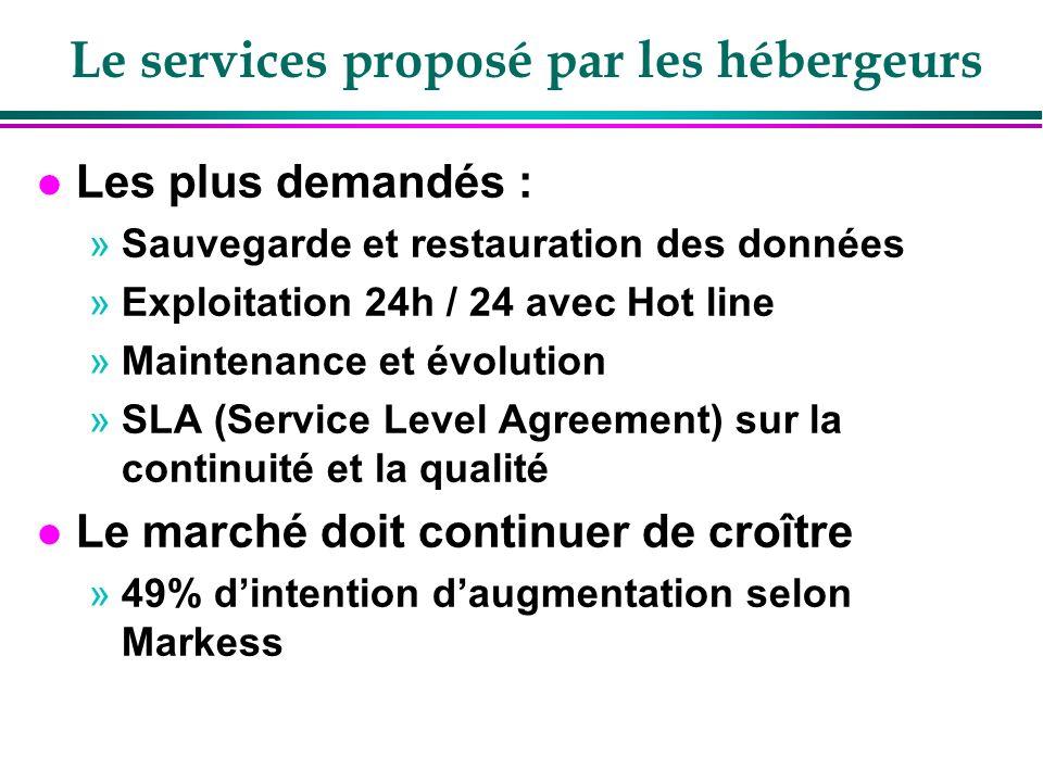 Le services proposé par les hébergeurs