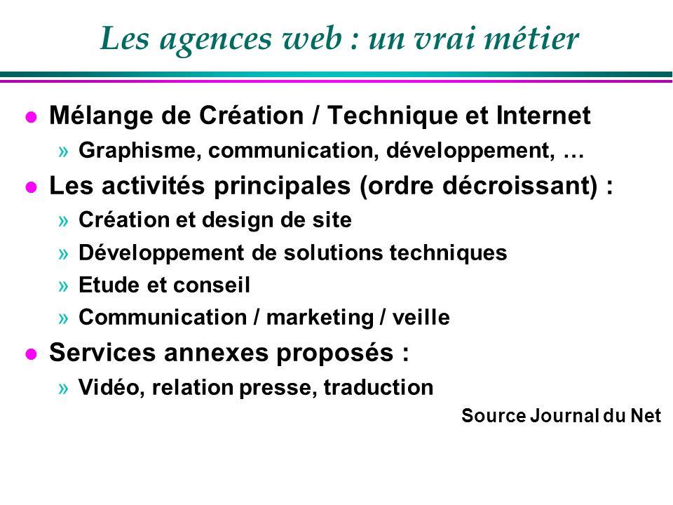 Les agences web : un vrai métier
