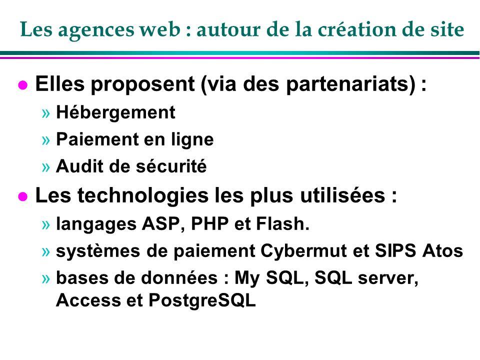 Les agences web : autour de la création de site
