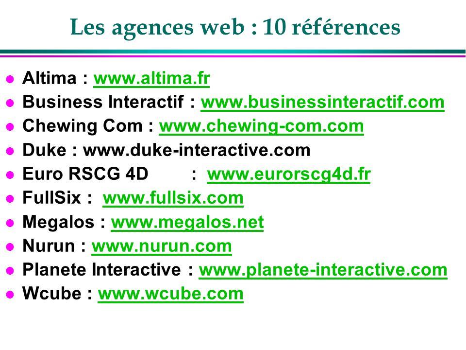 Les agences web : 10 références
