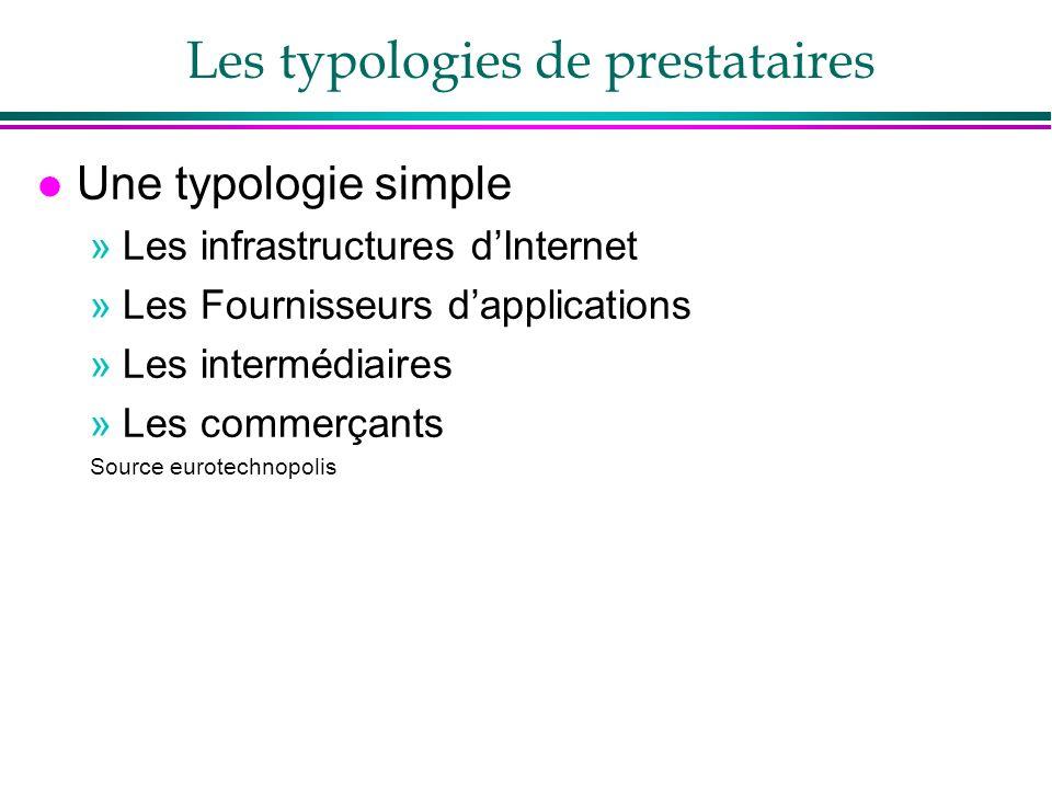 Les typologies de prestataires