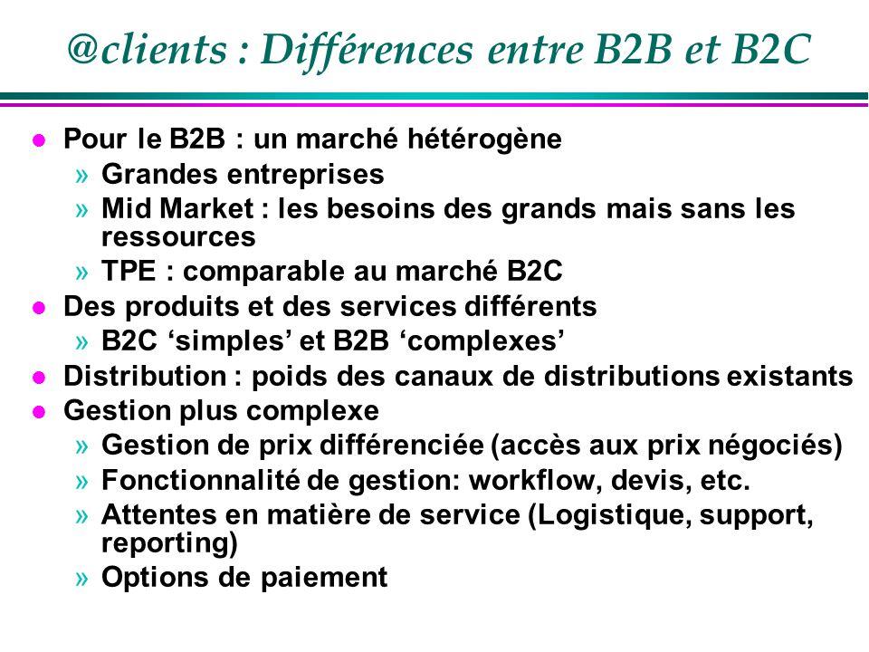 @clients : Différences entre B2B et B2C
