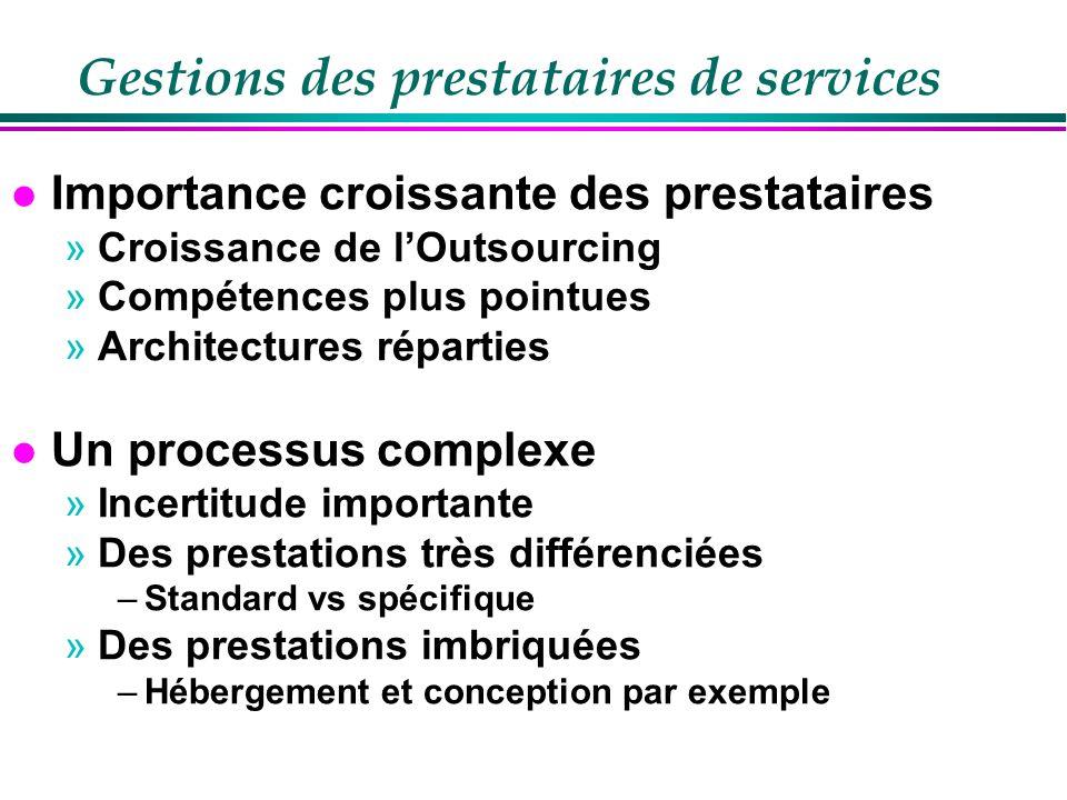 Gestions des prestataires de services