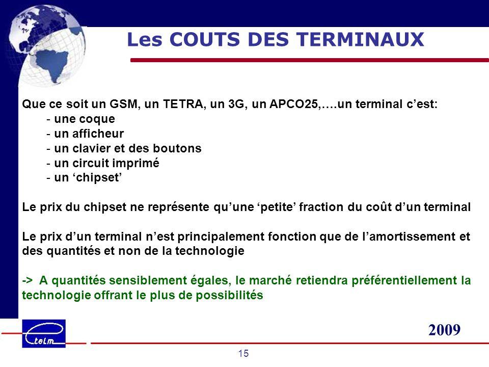 Les COUTS DES TERMINAUX