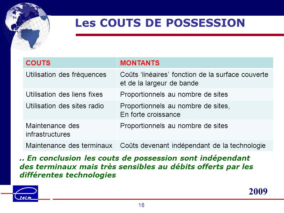 Les COUTS DE POSSESSION
