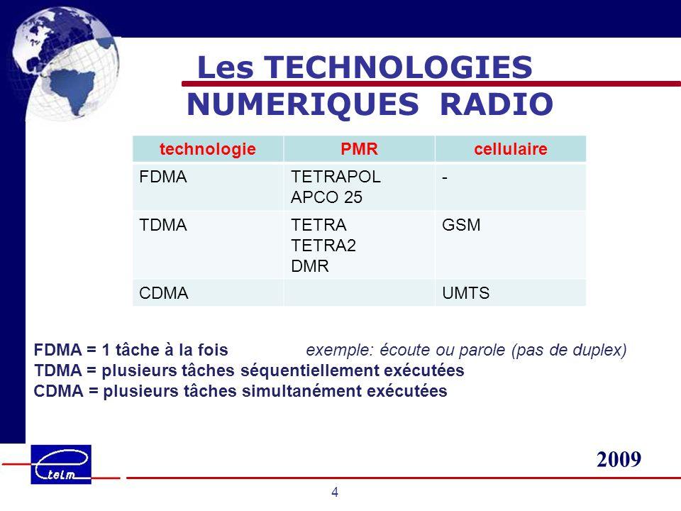 Les TECHNOLOGIES NUMERIQUES RADIO
