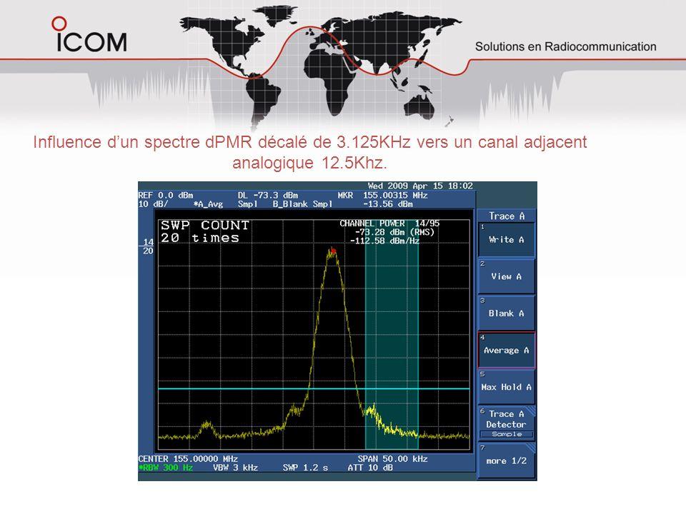 Influence d'un spectre dPMR décalé de 3