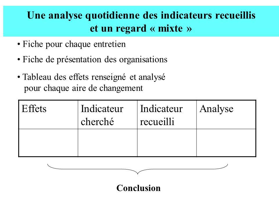 Une analyse quotidienne des indicateurs recueillis et un regard « mixte »