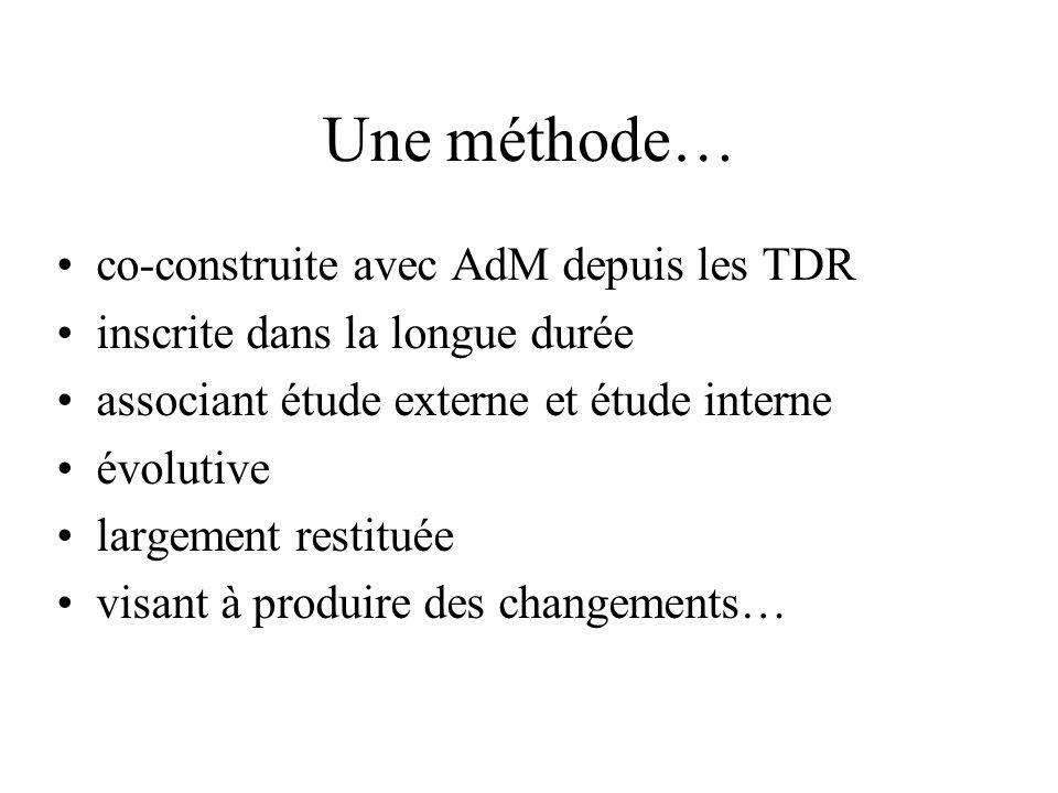 Une méthode… co-construite avec AdM depuis les TDR