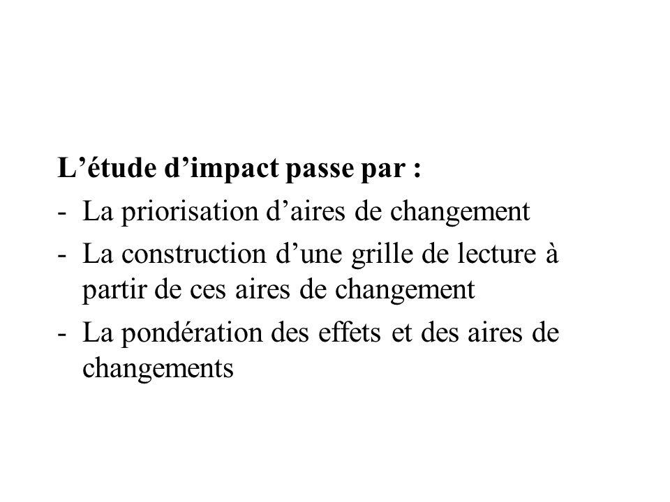 L'étude d'impact passe par :