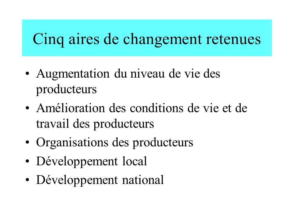 Cinq aires de changement retenues