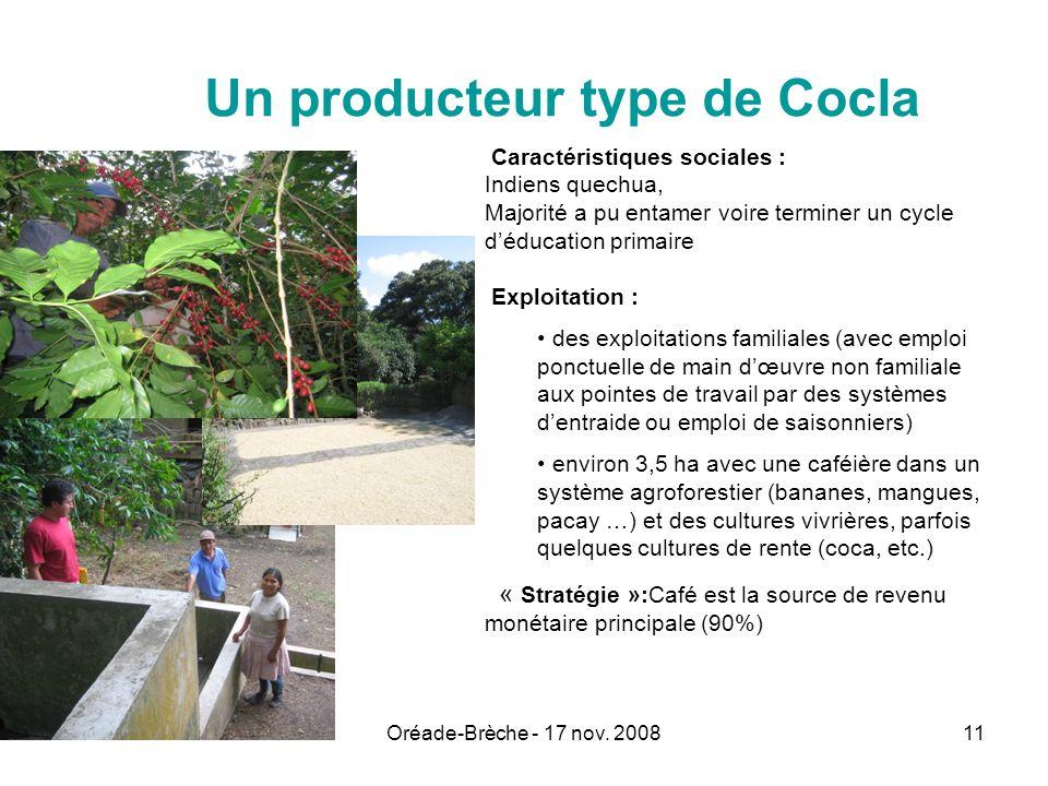 Un producteur type de Cocla
