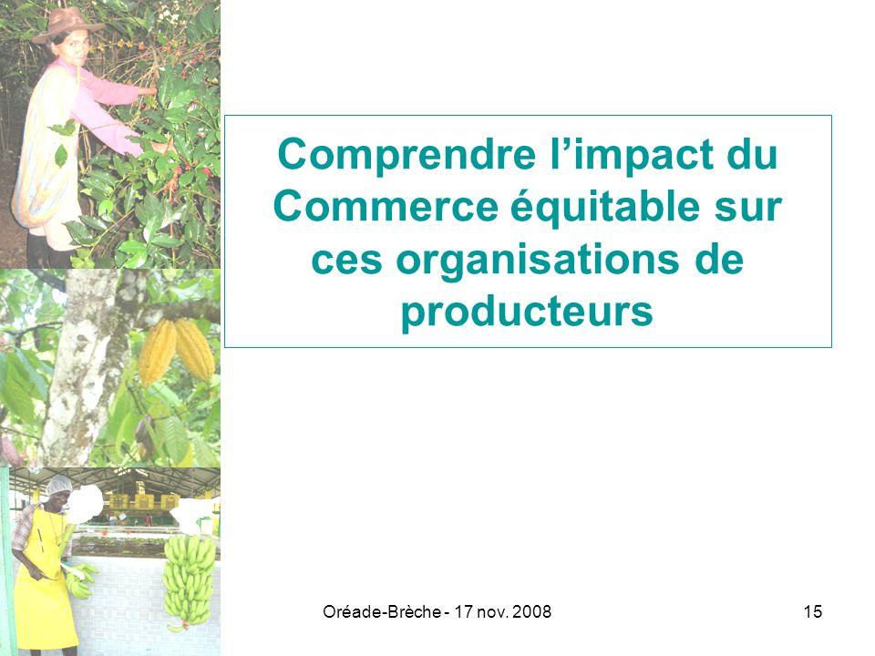 Comprendre l'impact du Commerce équitable sur ces organisations de producteurs