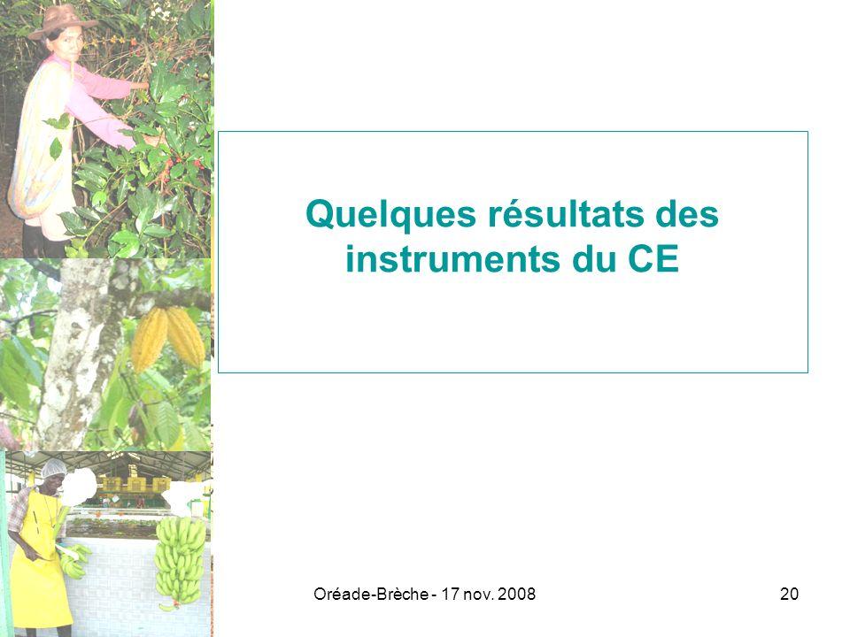 Quelques résultats des instruments du CE