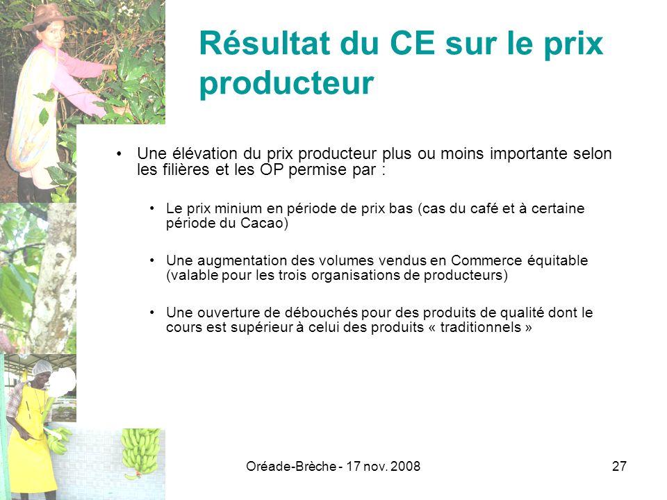 Résultat du CE sur le prix producteur